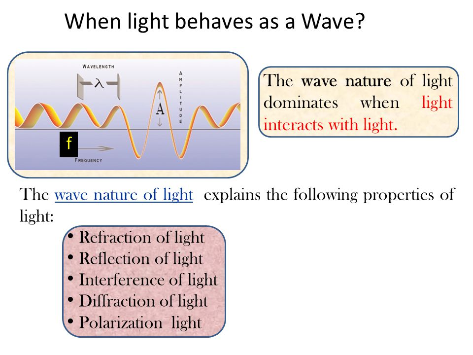 When light behaves as a Wave