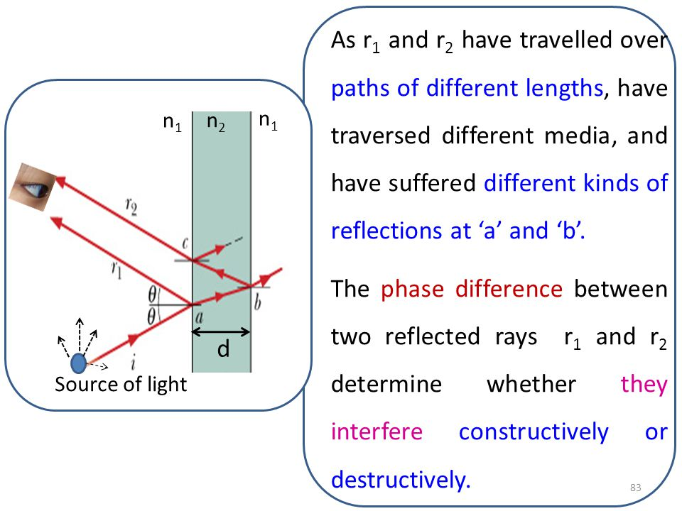 As r1 and r2 have travelled over paths of different lengths, have traversed different media, and have suffered different kinds of reflections at 'a' and 'b'.