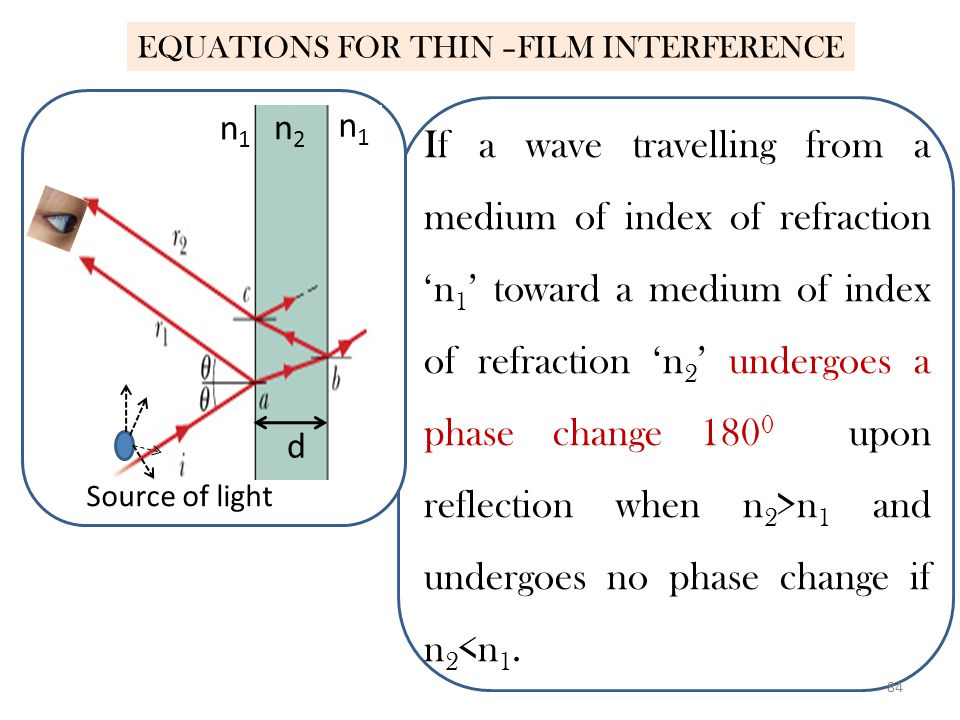 EQUATIONS FOR THIN –FILM INTERFERENCE