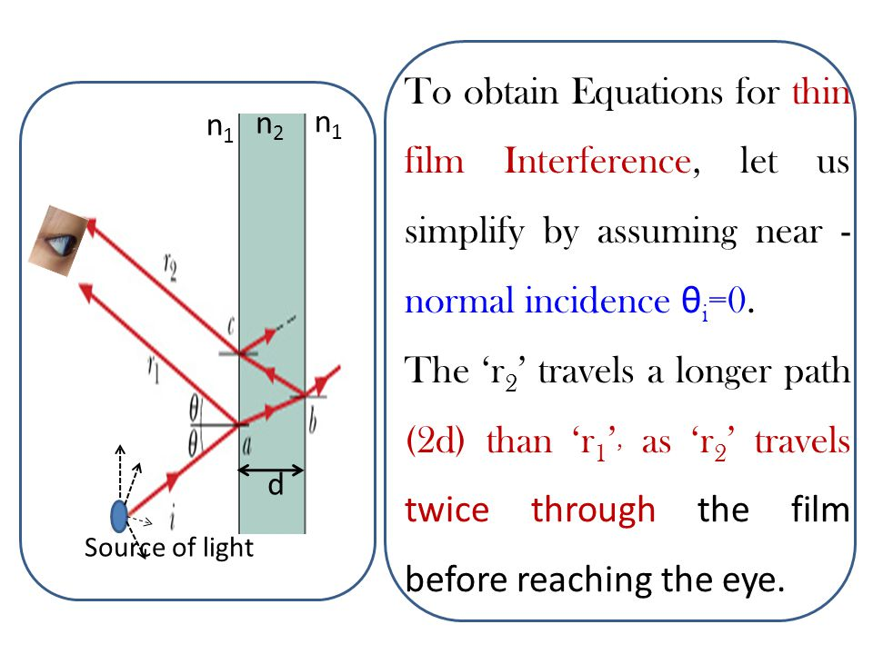 To obtain Equations for thin film Interference, let us simplify by assuming near -normal incidence θi=0.