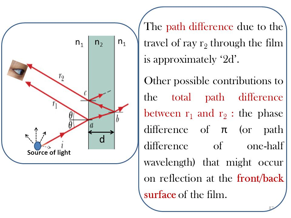 The path difference due to the travel of ray r2 through the film is approximately '2d'.