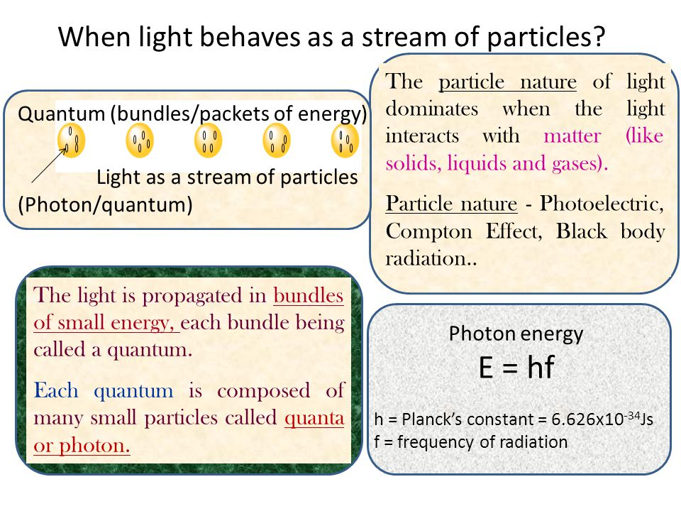 When light behaves as a stream of particles