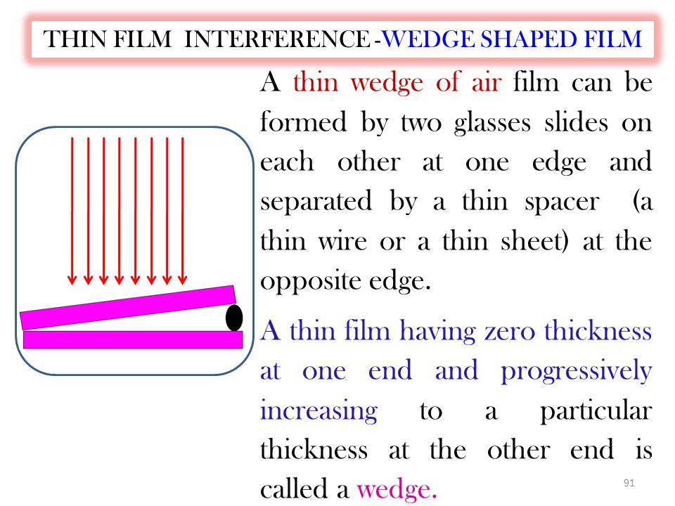 THIN FILM INTERFERENCE -WEDGE SHAPED FILM