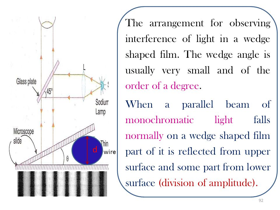 The arrangement for observing interference of light in a wedge shaped film. The wedge angle is usually very small and of the order of a degree.
