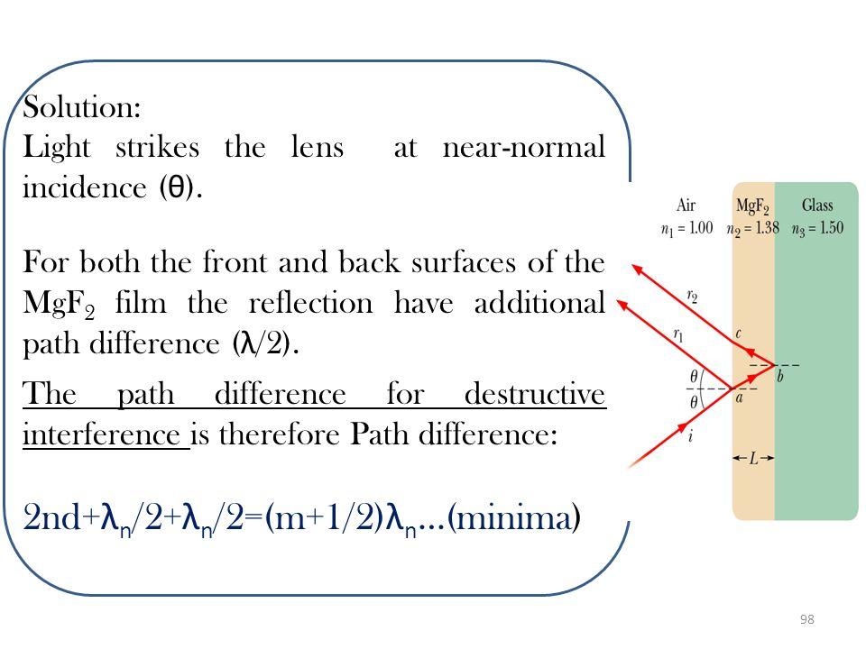 2nd+λn/2+λn/2=(m+1/2)λn…(minima)