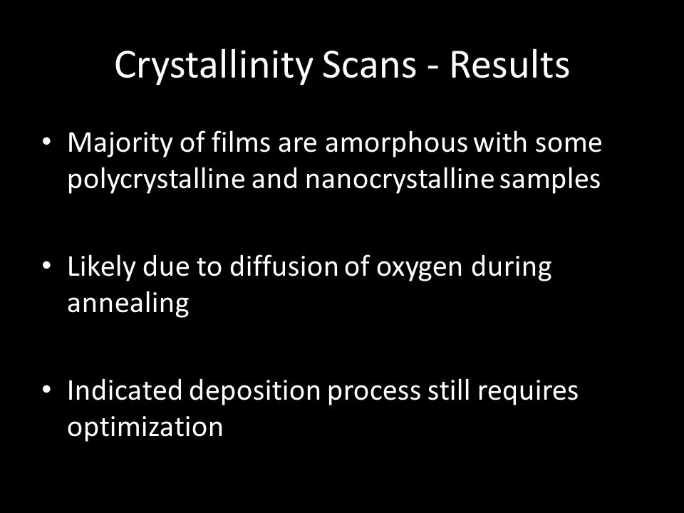 Crystallinity Scans - Results