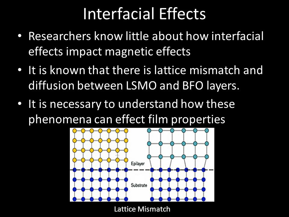 Interfacial Effects Researchers know little about how interfacial effects impact magnetic effects.