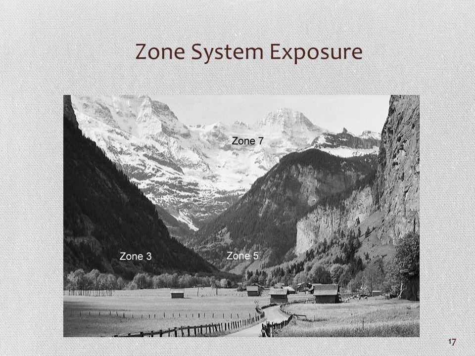 Zone System Exposure