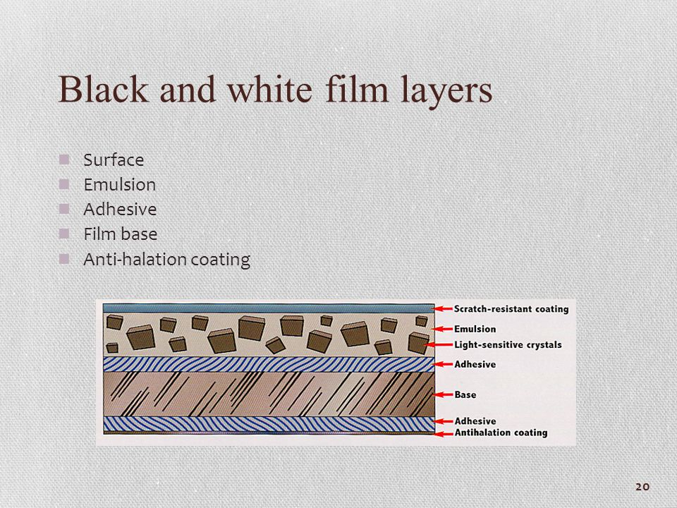 Black and white film layers