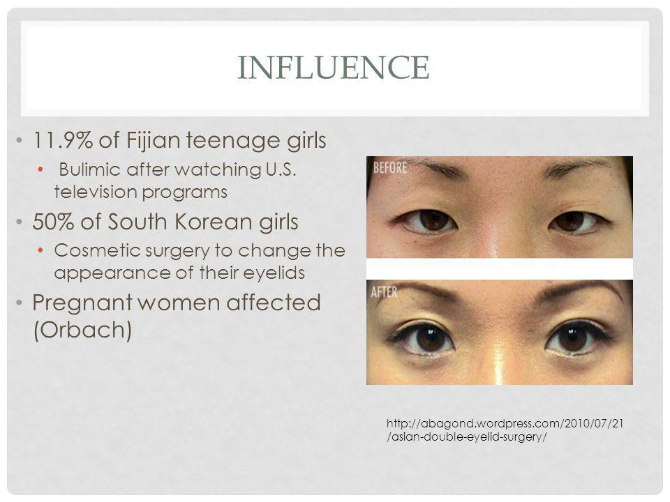 Influence 11.9% of Fijian teenage girls 50% of South Korean girls