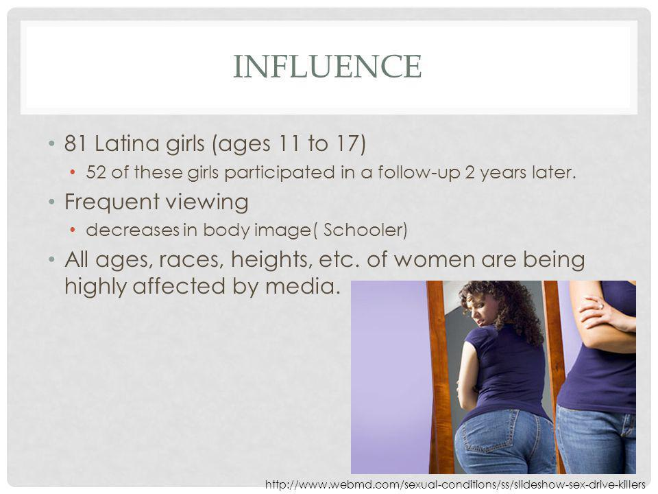 Influence 81 Latina girls (ages 11 to 17) Frequent viewing