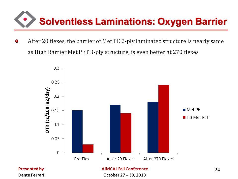 Solventless Laminations: Oxygen Barrier