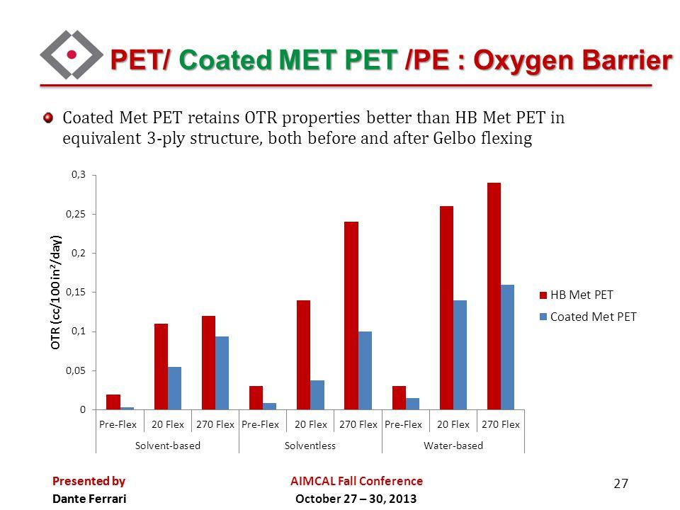 PET/ Coated MET PET /PE : Oxygen Barrier