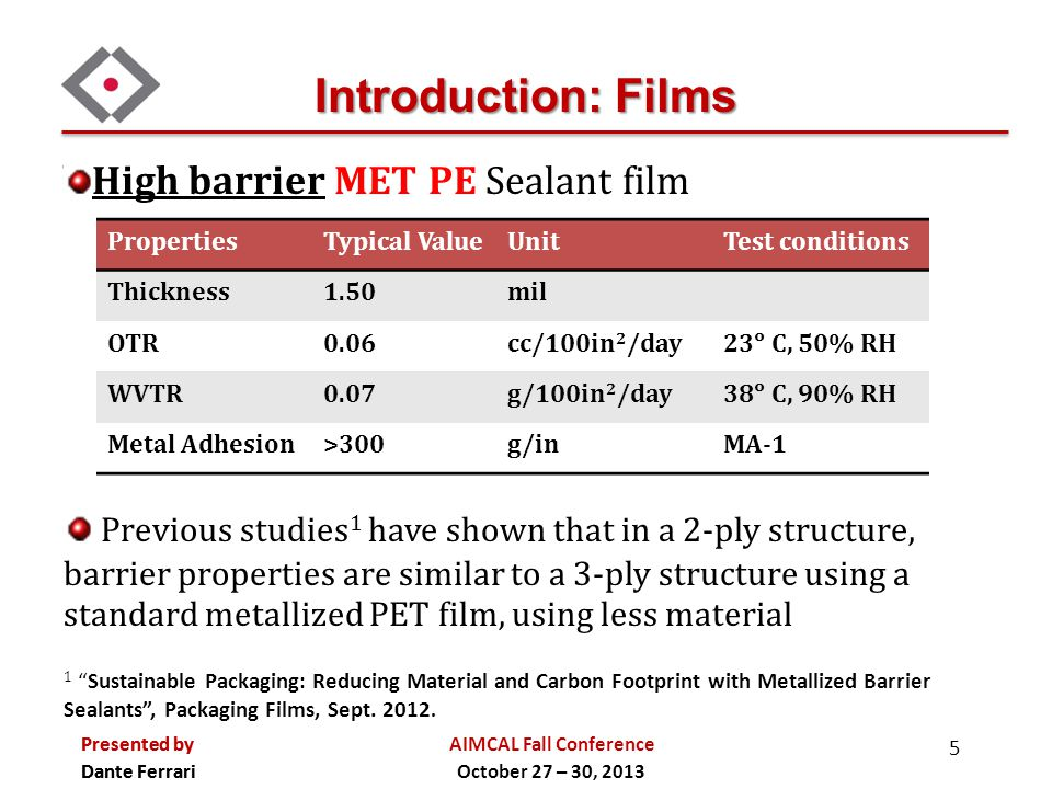 Introduction: Films High barrier MET PE Sealant film