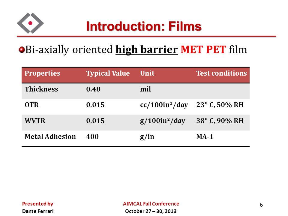 Introduction: Films Bi-axially oriented high barrier MET PET film