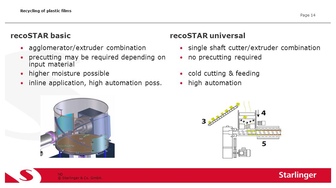 recoSTAR basic recoSTAR universal