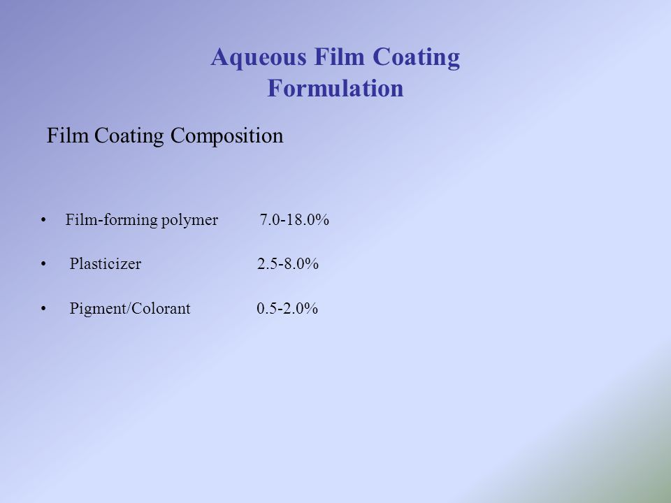 Aqueous Film Coating Formulation