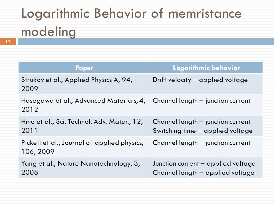 Logarithmic Behavior of memristance modeling