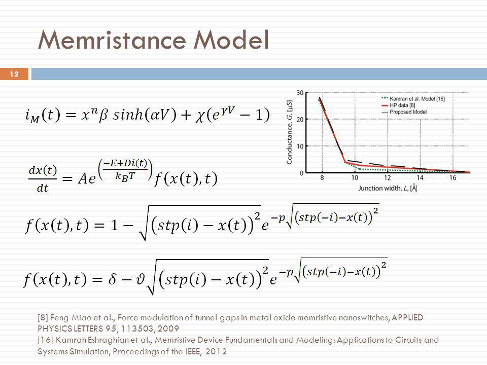 Memristance Model