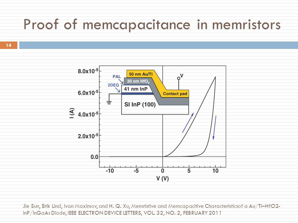 Proof of memcapacitance in memristors