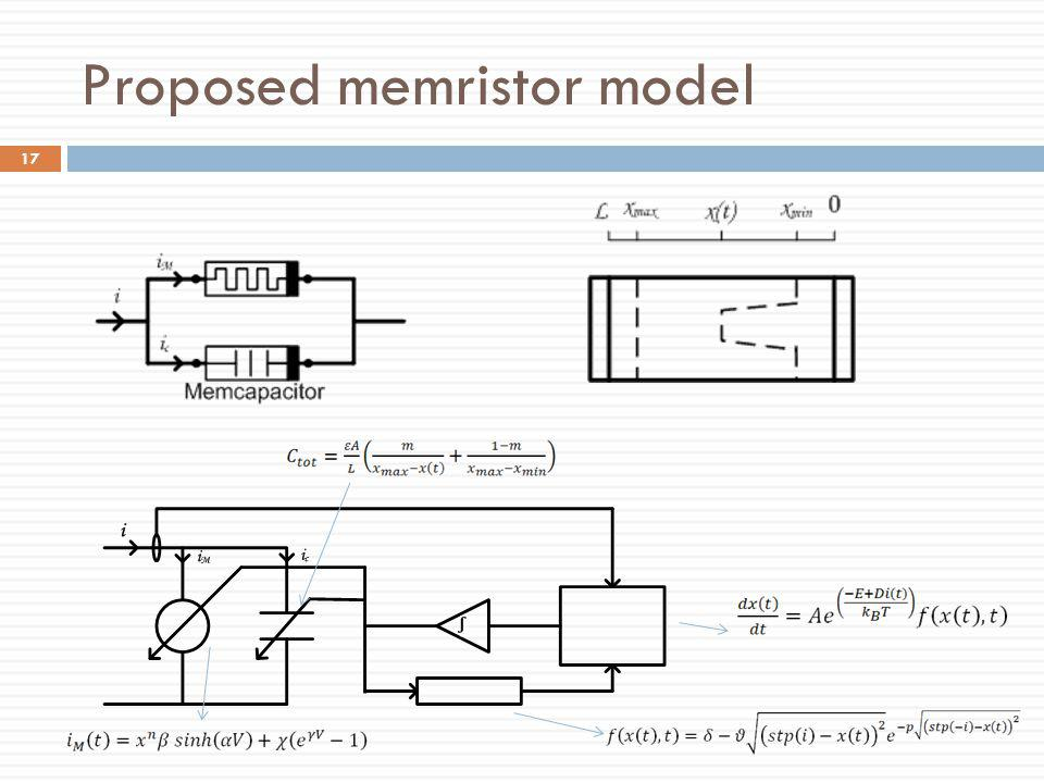 Proposed memristor model
