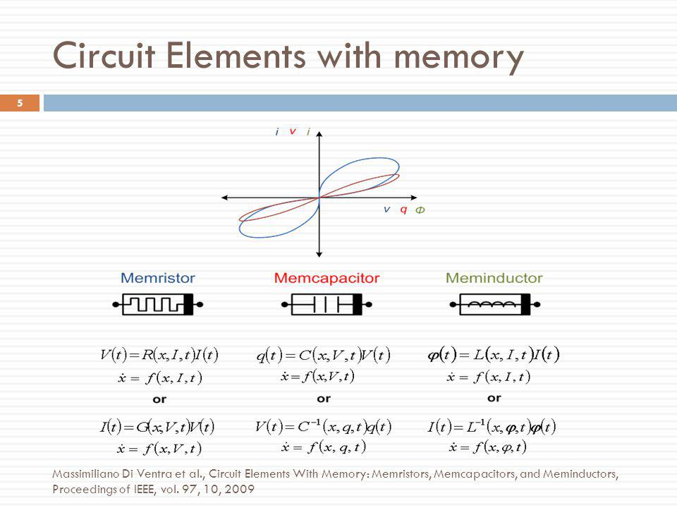 Circuit Elements with memory