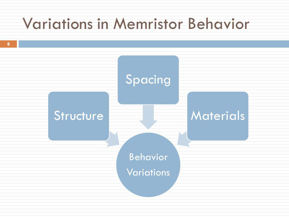 Variations in Memristor Behavior