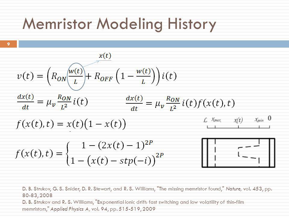 Memristor Modeling History
