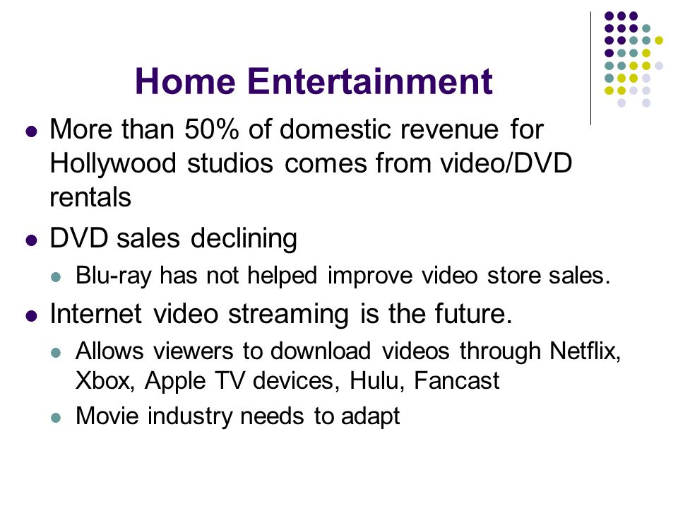 Home Entertainment More than 50% of domestic revenue for Hollywood studios comes from video/DVD rentals.