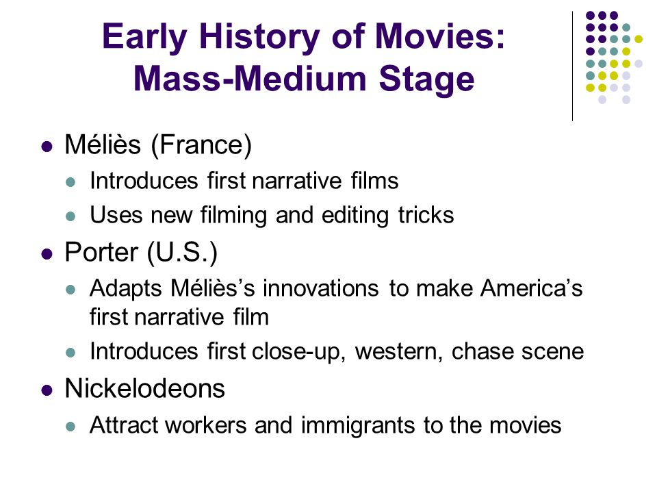Early History of Movies: Mass-Medium Stage