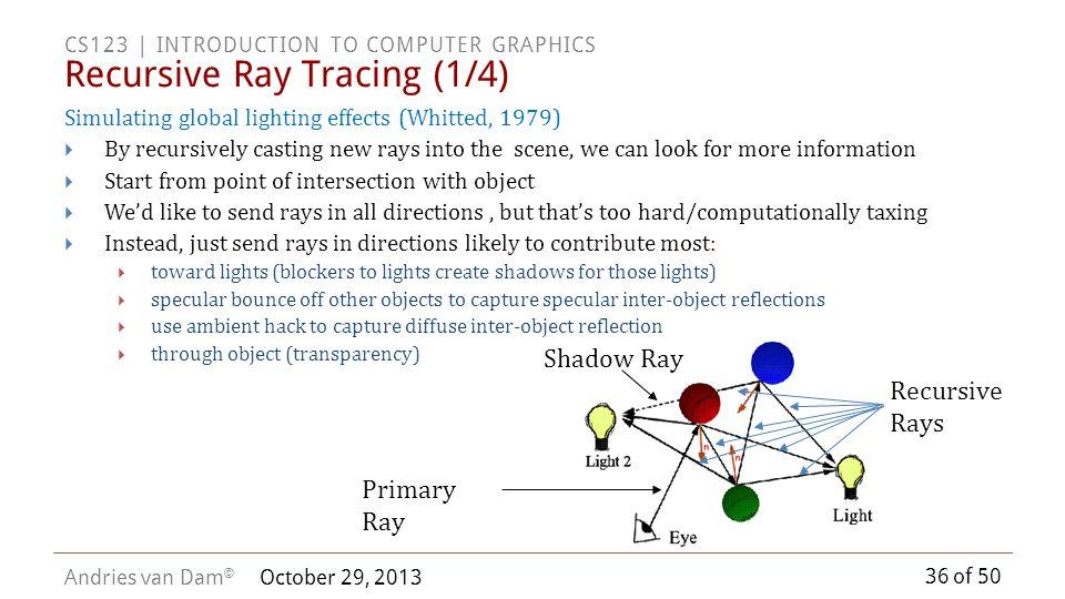 Recursive Ray Tracing (1/4)