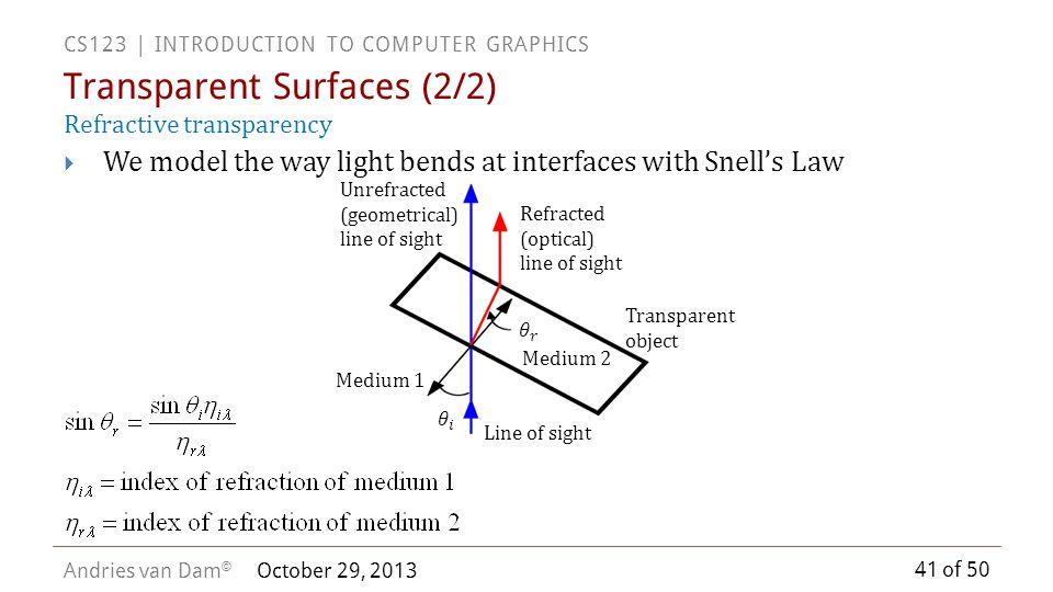 Transparent Surfaces (2/2)