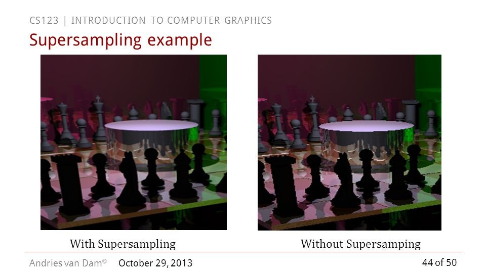 Supersampling example