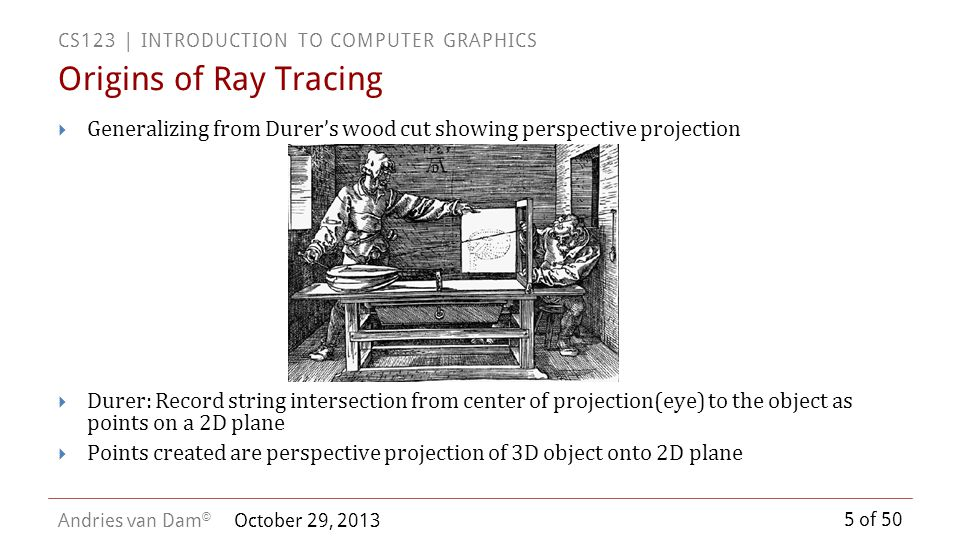 Origins of Ray Tracing Generalizing from Durer's wood cut showing perspective projection.