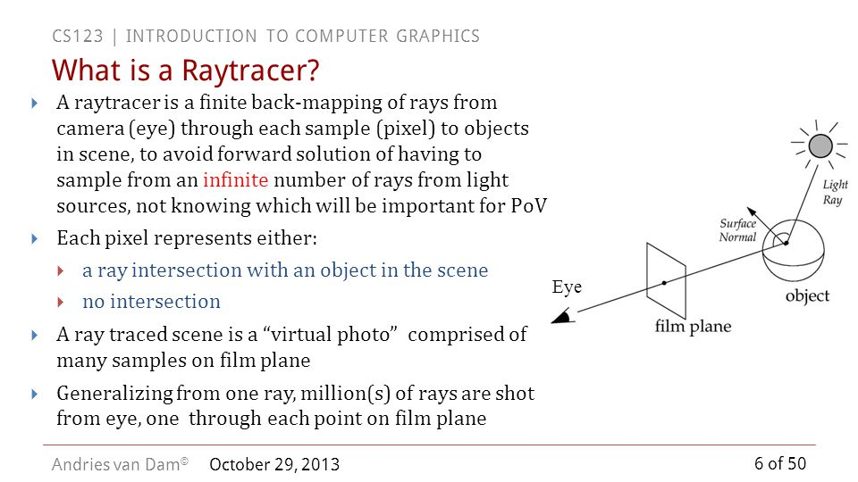 What is a Raytracer