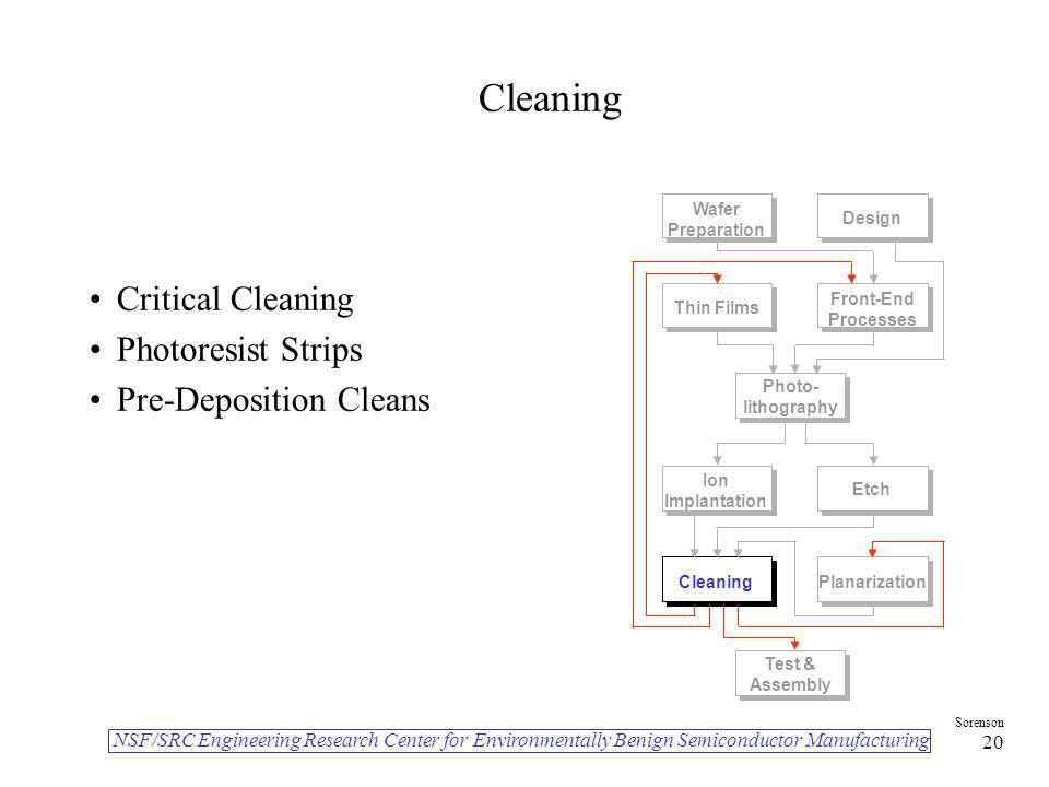 Cleaning Critical Cleaning Photoresist Strips Pre-Deposition Cleans
