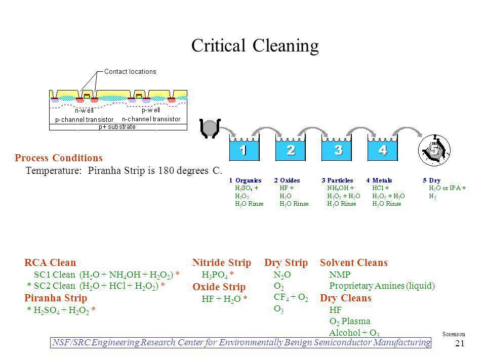 Critical Cleaning Process Conditions