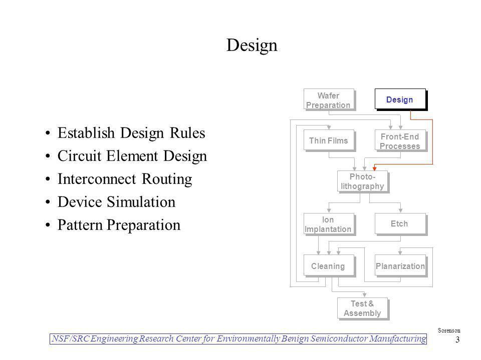 Design Establish Design Rules Circuit Element Design