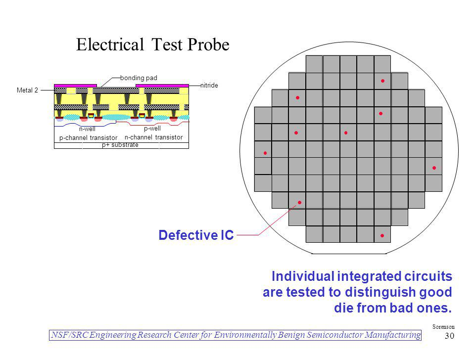 Electrical Test Probe Defective IC