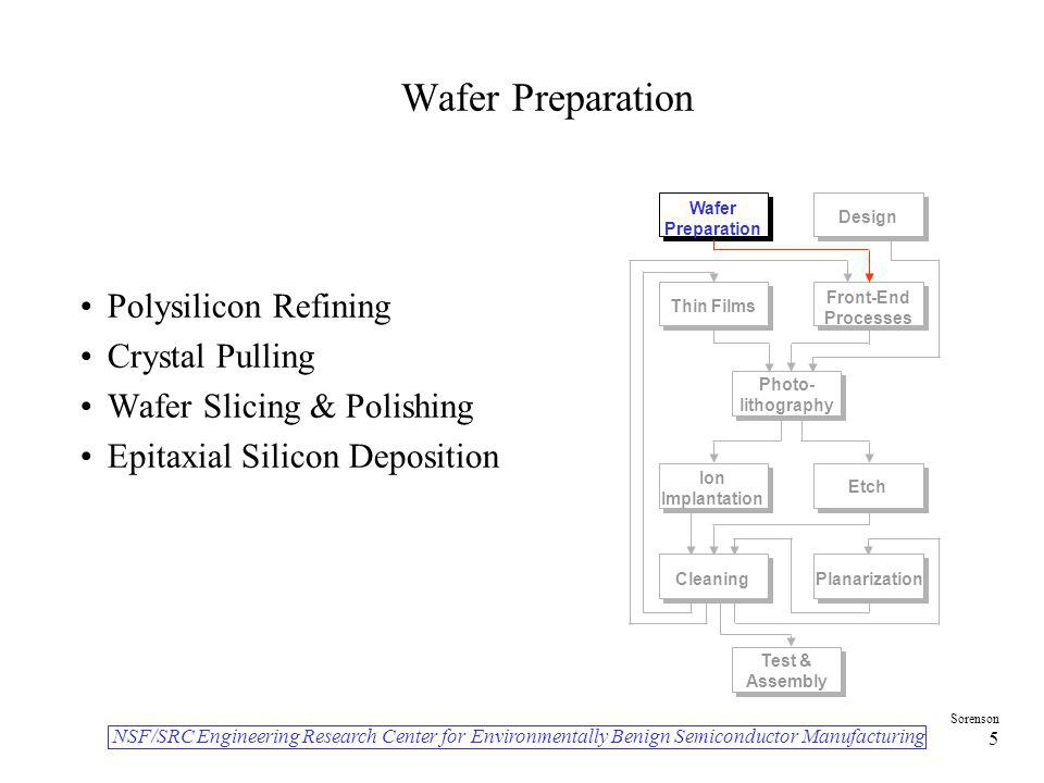 Wafer Preparation Polysilicon Refining Crystal Pulling