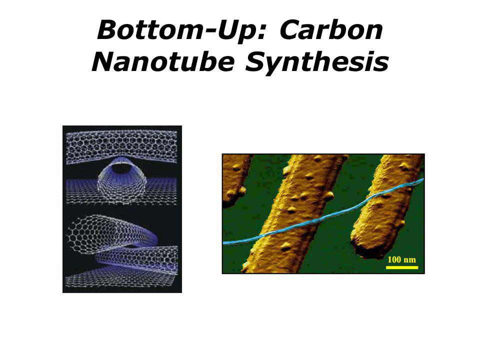 Bottom-Up: Carbon Nanotube Synthesis