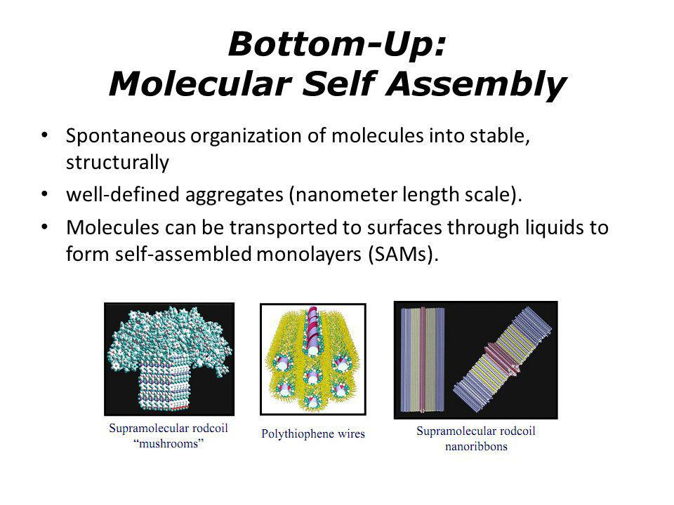 Bottom-Up: Molecular Self Assembly
