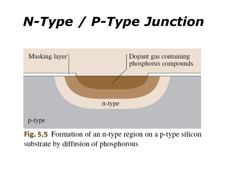 N-Type / P-Type Junction