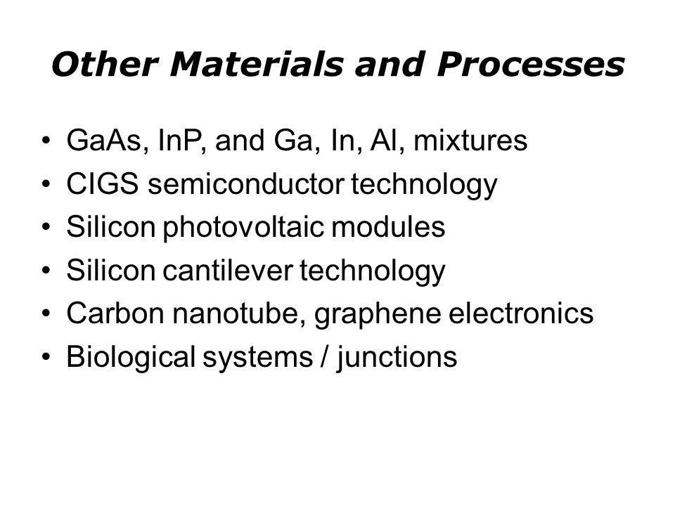 Other Materials and Processes