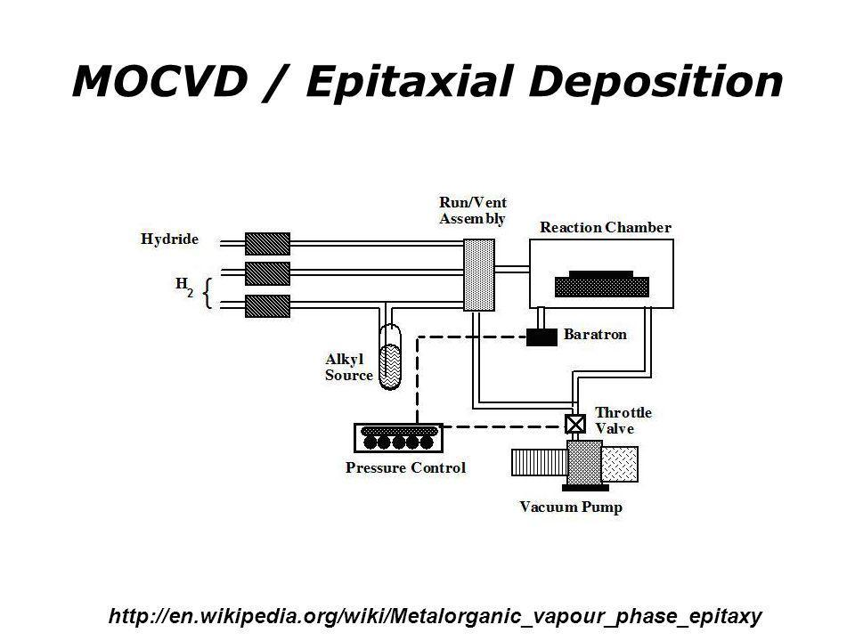 MOCVD / Epitaxial Deposition