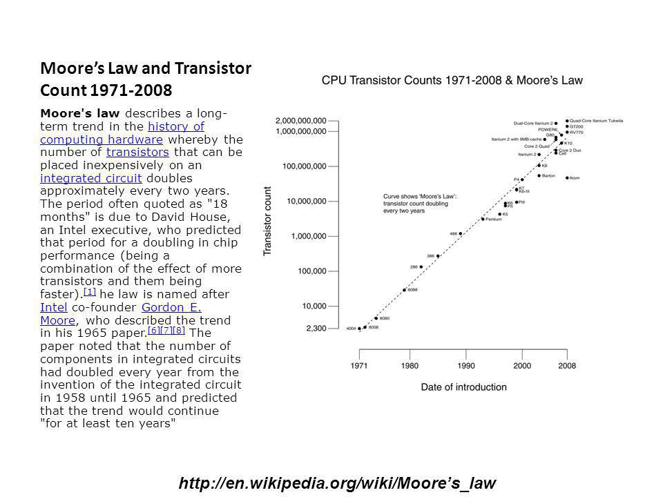Moore's Law and Transistor Count 1971-2008