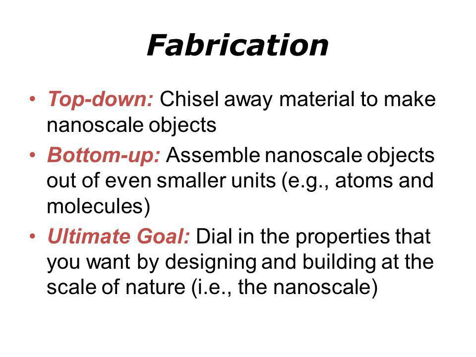 Fabrication Top-down: Chisel away material to make nanoscale objects