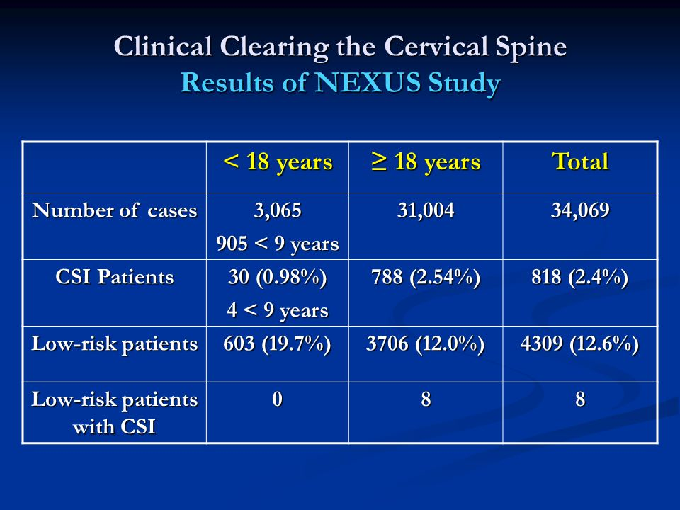 Clinical Clearing the Cervical Spine Results of NEXUS Study