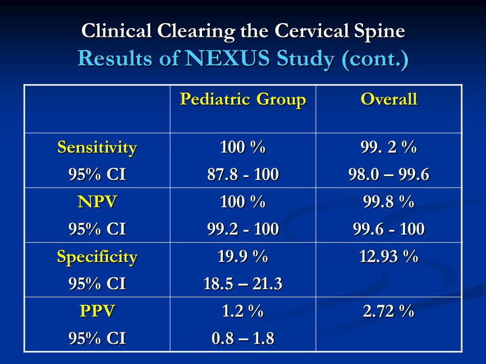 Clinical Clearing the Cervical Spine Results of NEXUS Study (cont.)
