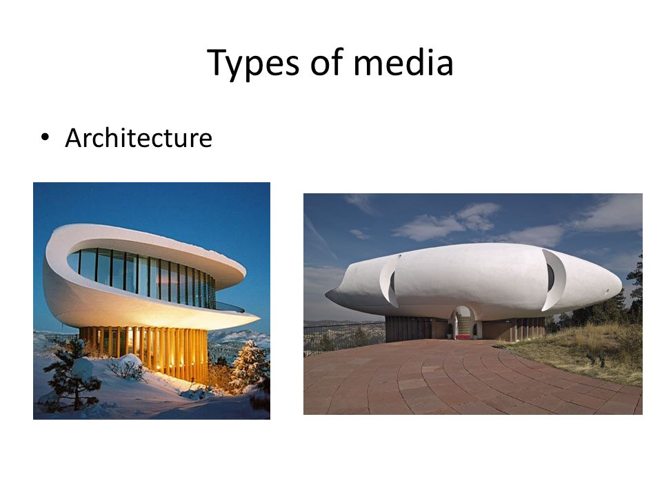 Types of media Architecture